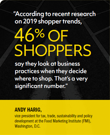 46 percent of shoppers say they look at business practices when they decide where to shop