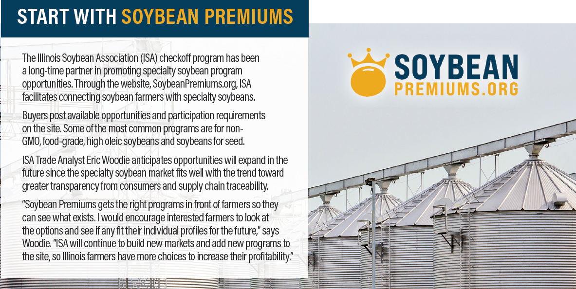 start with soybean premiums